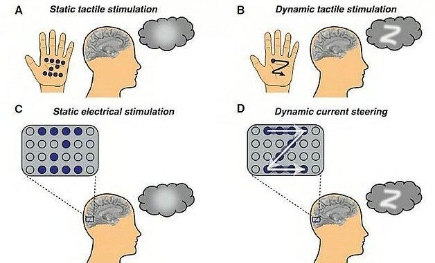 افزودن قابلیت مشاهده حروف در نابینایان با فناوری